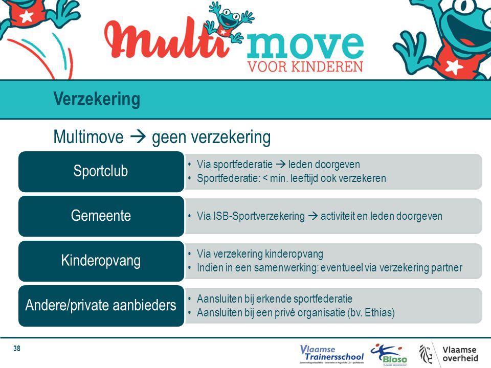 38 Multimove  geen verzekering Verzekering Via sportfederatie  leden doorgeven Sportfederatie: < min. leeftijd ook verzekeren Sportclub Via ISB-Spor