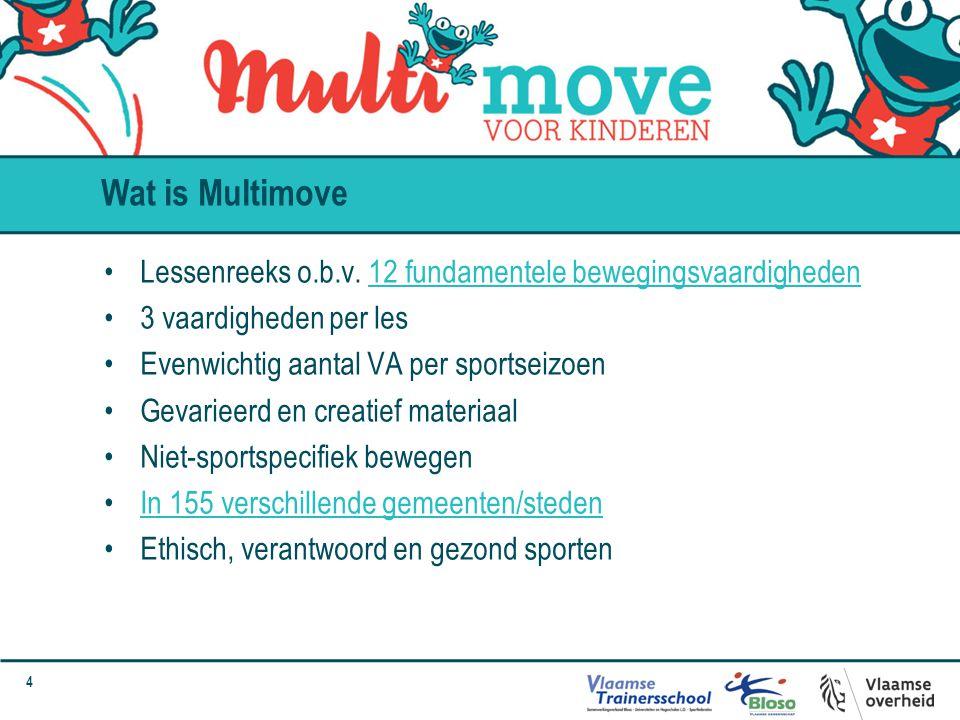 4 Lessenreeks o.b.v. 12 fundamentele bewegingsvaardigheden12 fundamentele bewegingsvaardigheden 3 vaardigheden per les Evenwichtig aantal VA per sport