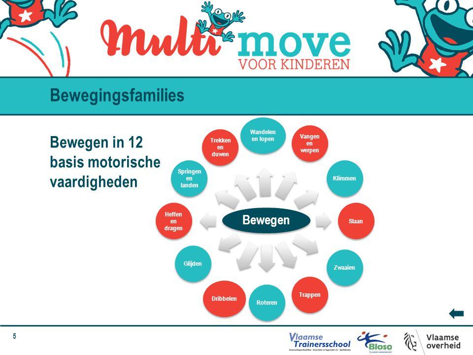 5 Bewegingsfamilies Bewegen in 12 basis motorische vaardigheden Bewegen SlaanTrappen Heffen en dragen Trekken en duwen Dribbelen Vangen en werpen Wand