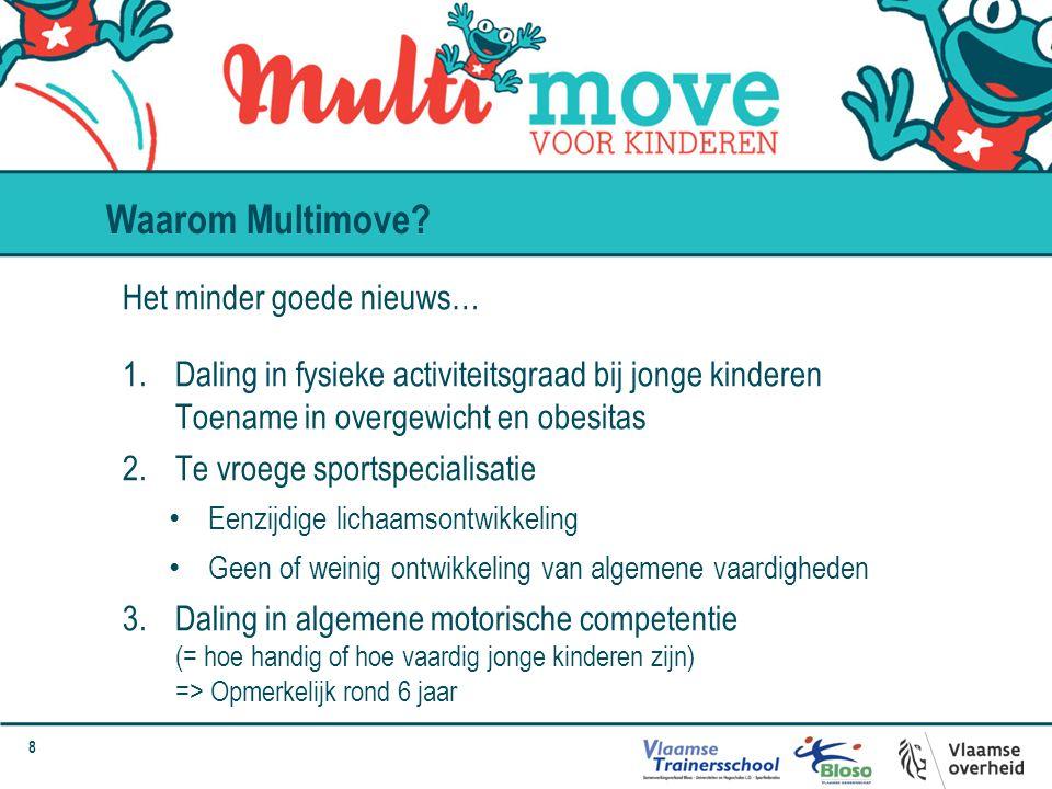 8 Het minder goede nieuws… 1.Daling in fysieke activiteitsgraad bij jonge kinderen Toename in overgewicht en obesitas 2.Te vroege sportspecialisatie E