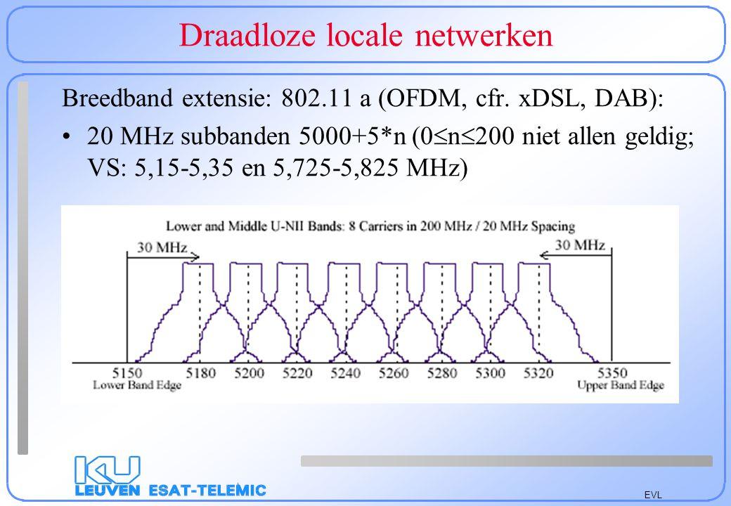 EVL Draadloze locale netwerken Modulatie GSMK met BT=0.3 voor hoge data snelheden (23,5294 Mbit/s) FSK voor lage data snelheden (+-368 kHz) (1,4706 Mbit/s)