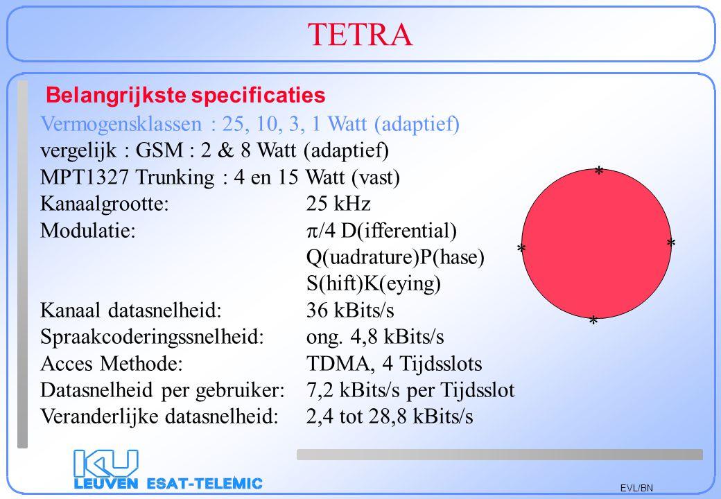EVL/BN TETRA Vermogensklassen : 25, 10, 3, 1 Watt (adaptief) vergelijk : GSM : 2 & 8 Watt (adaptief) MPT1327 Trunking : 4 en 15 Watt (vast) Kanaalgroo