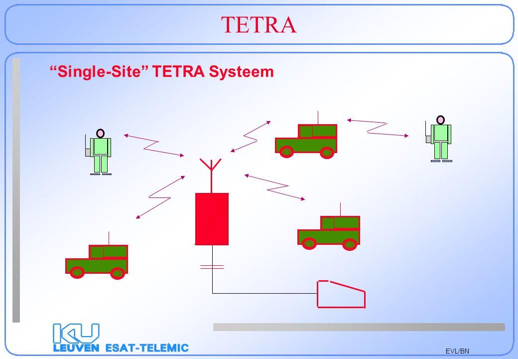 "EVL/BN TETRA ""Single-Site"" TETRA Systeem"