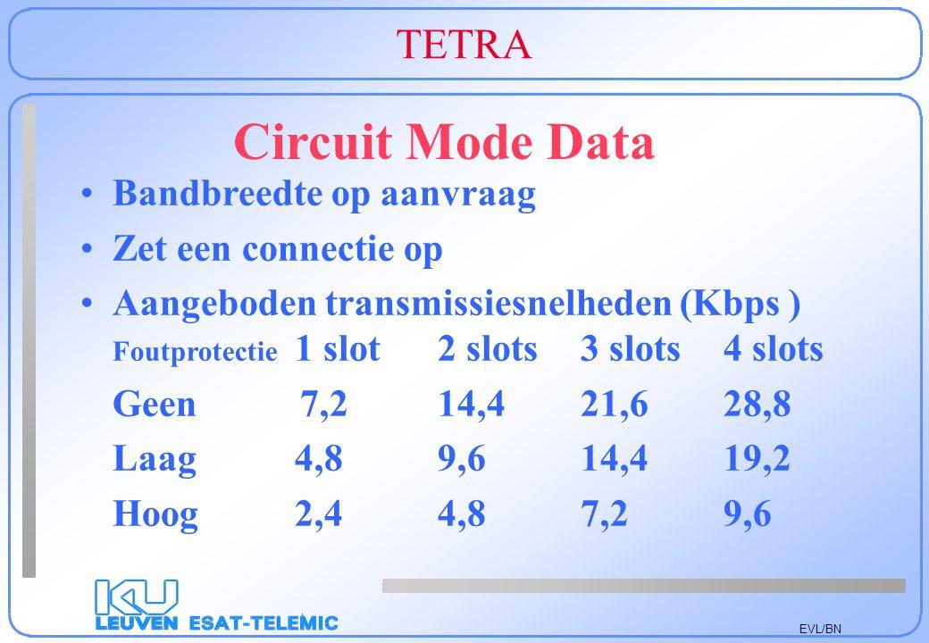 EVL/BN TETRA Circuit Mode Data Bandbreedte op aanvraag Zet een connectie op Aangeboden transmissiesnelheden (Kbps ) Foutprotectie 1 slot2 slots3 slots