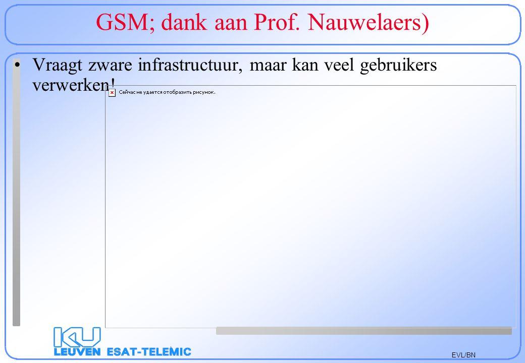 EVL/BN GSM; dank aan Prof. Nauwelaers) Vraagt zware infrastructuur, maar kan veel gebruikers verwerken!