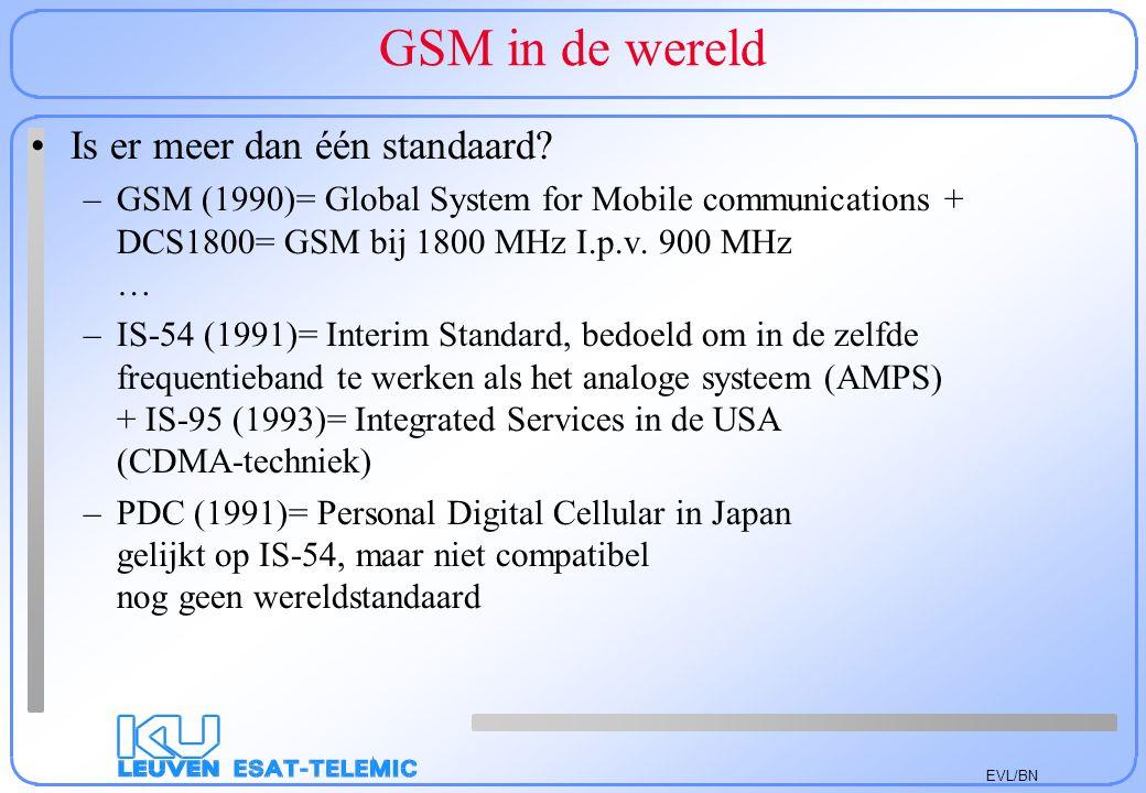 EVL/BN GSM in de wereld Is er meer dan één standaard? –GSM (1990)= Global System for Mobile communications + DCS1800= GSM bij 1800 MHz I.p.v. 900 MHz