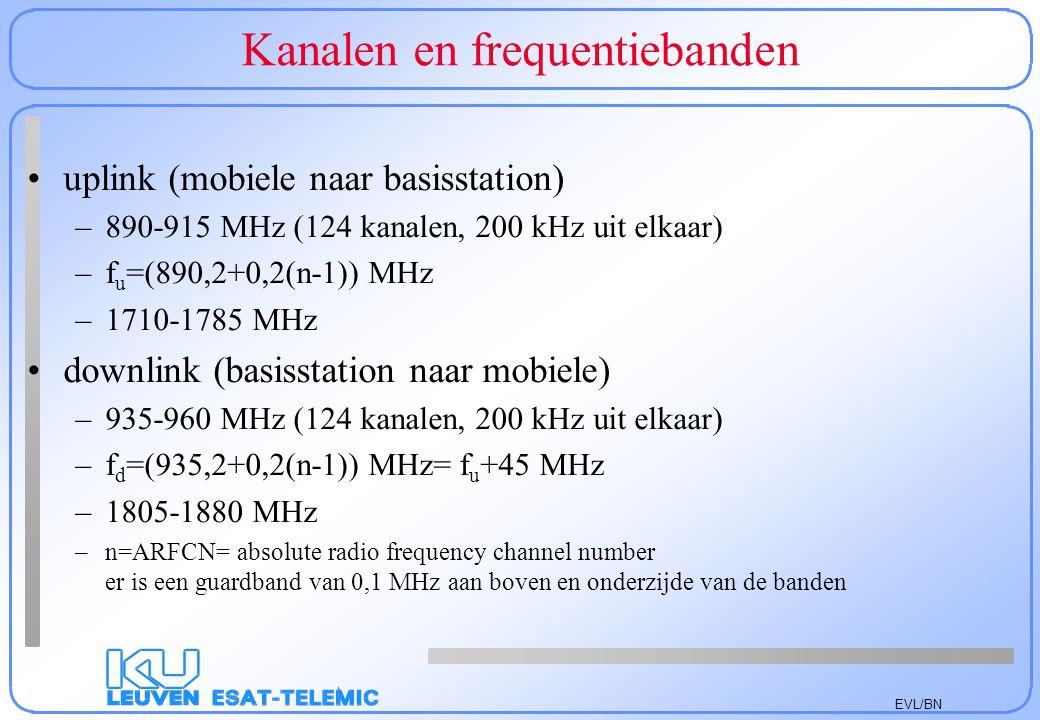 EVL/BN Kanalen en frequentiebanden uplink (mobiele naar basisstation) –890-915 MHz (124 kanalen, 200 kHz uit elkaar) –f u =(890,2+0,2(n-1)) MHz –1710-