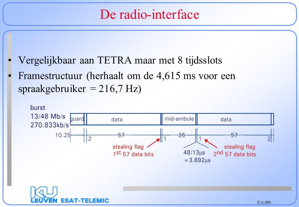 EVL/BN De radio-interface Vergelijkbaar aan TETRA maar met 8 tijdsslots Framestructuur (herhaalt om de 4,615 ms voor een spraakgebruiker = 216,7 Hz)