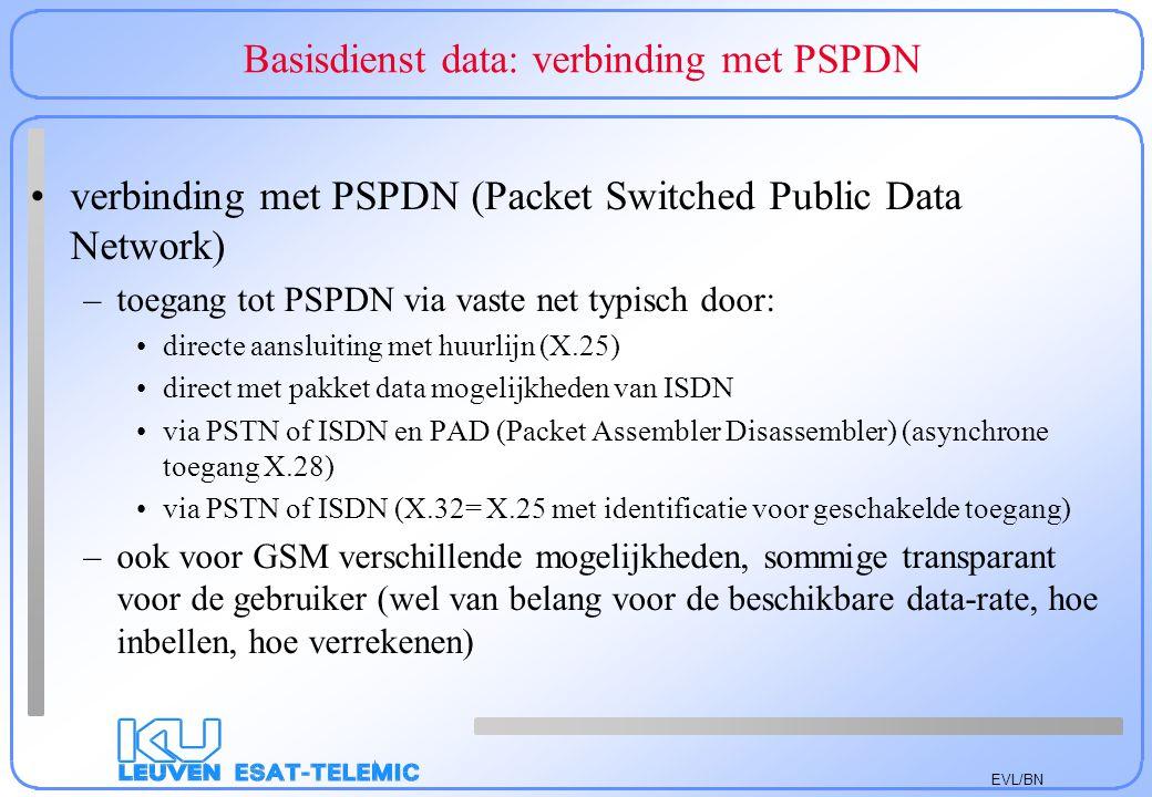 EVL/BN Basisdienst data: verbinding met PSPDN verbinding met PSPDN (Packet Switched Public Data Network) –toegang tot PSPDN via vaste net typisch door