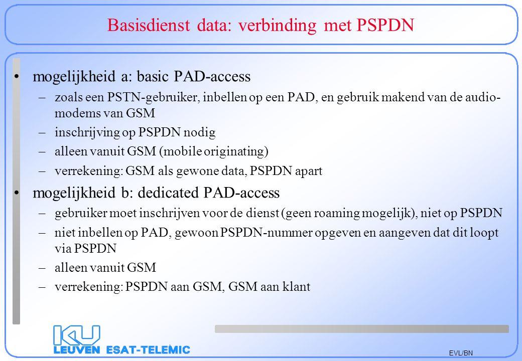 EVL/BN Basisdienst data: verbinding met PSPDN mogelijkheid a: basic PAD-access –zoals een PSTN-gebruiker, inbellen op een PAD, en gebruik makend van d
