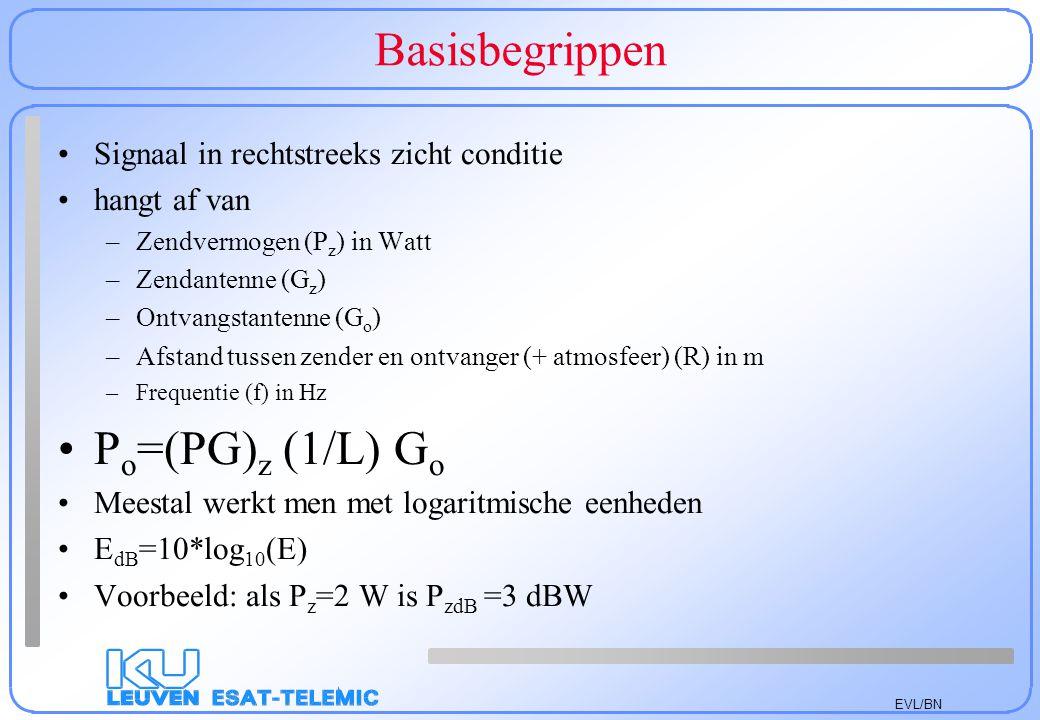 EVL/BN Basisbegrippen Signaal in rechtstreeks zicht conditie hangt af van –Zendvermogen (P z ) in Watt –Zendantenne (G z ) –Ontvangstantenne (G o ) –A