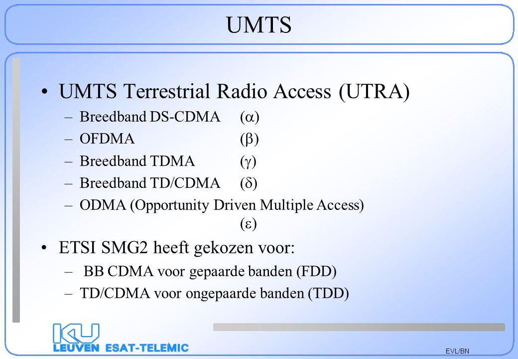 EVL/BN UMTS UMTS Terrestrial Radio Access (UTRA) –Breedband DS-CDMA(  ) –OFDMA(  ) –Breedband TDMA(  ) –Breedband TD/CDMA(  ) –ODMA (Opportunity D