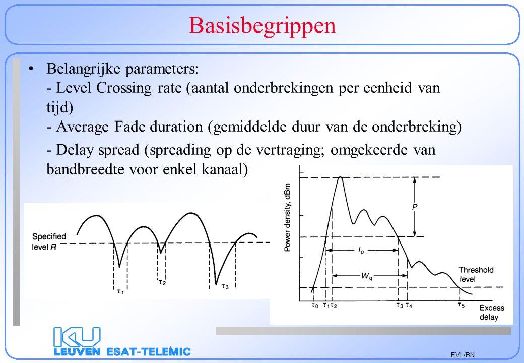 EVL/BN Basisbegrippen Belangrijke parameters: - Level Crossing rate (aantal onderbrekingen per eenheid van tijd) - Average Fade duration (gemiddelde d