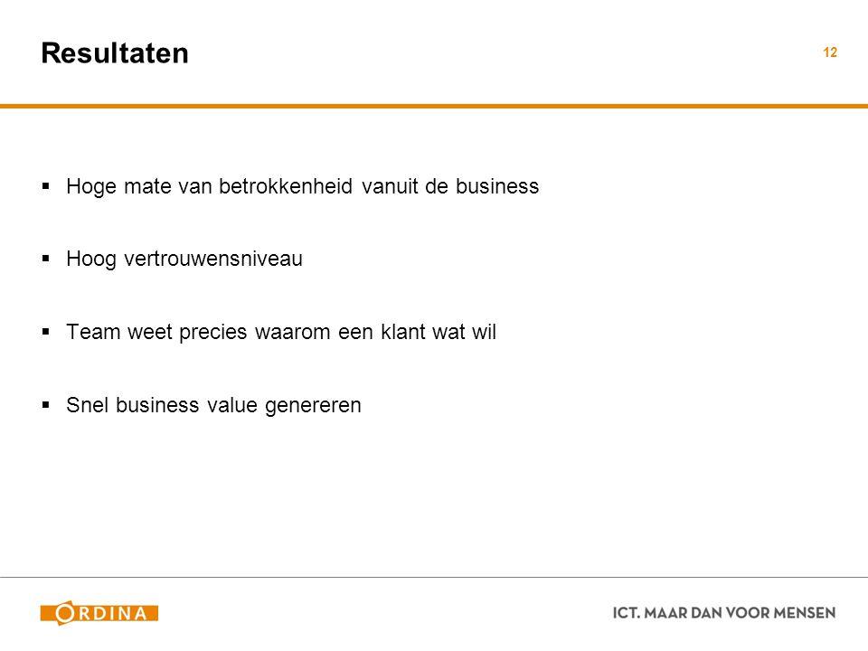 Resultaten  Hoge mate van betrokkenheid vanuit de business  Hoog vertrouwensniveau  Team weet precies waarom een klant wat wil  Snel business valu