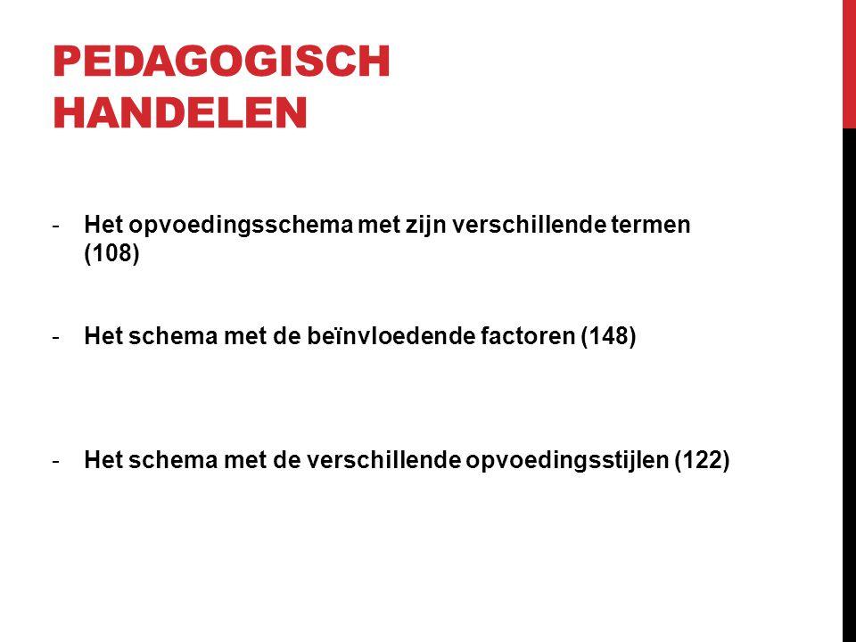 PEDAGOGISCH HANDELEN -Het opvoedingsschema met zijn verschillende termen (108) -Het schema met de beïnvloedende factoren (148) -Het schema met de verschillende opvoedingsstijlen (122)
