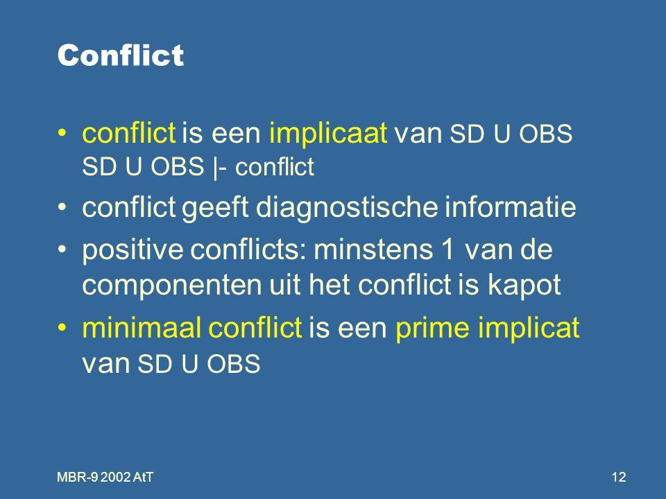 MBR-9 2002 AtT12 Conflict conflict is een implicaat van SD U OBS SD U OBS |- conflict conflict geeft diagnostische informatie positive conflicts: minstens 1 van de componenten uit het conflict is kapot minimaal conflict is een prime implicat van SD U OBS