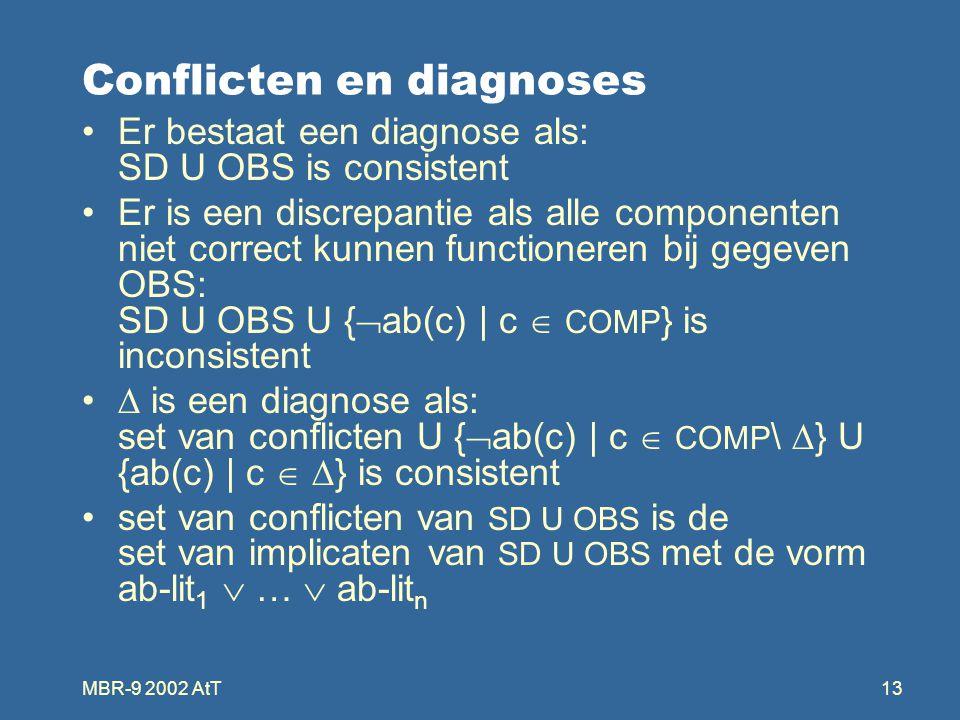 MBR-9 2002 AtT13 Conflicten en diagnoses Er bestaat een diagnose als: SD U OBS is consistent Er is een discrepantie als alle componenten niet correct kunnen functioneren bij gegeven OBS: SD U OBS U {  ab(c) | c  COMP } is inconsistent  is een diagnose als: set van conflicten U {  ab(c) | c  COMP \  } U {ab(c) | c   } is consistent set van conflicten van SD U OBS is de set van implicaten van SD U OBS met de vorm ab-lit 1  …  ab-lit n