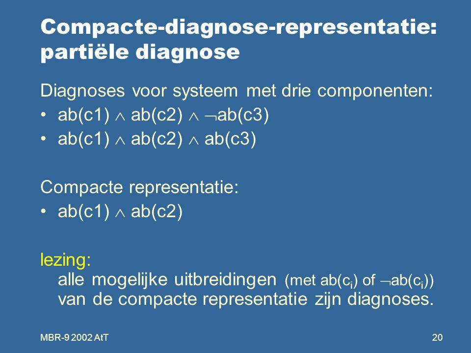 MBR-9 2002 AtT20 Compacte-diagnose-representatie: partiële diagnose Diagnoses voor systeem met drie componenten: ab(c1)  ab(c2)   ab(c3) ab(c1)  ab(c2)  ab(c3) Compacte representatie: ab(c1)  ab(c2) lezing: alle mogelijke uitbreidingen (met ab(c i ) of  ab(c i )) van de compacte representatie zijn diagnoses.