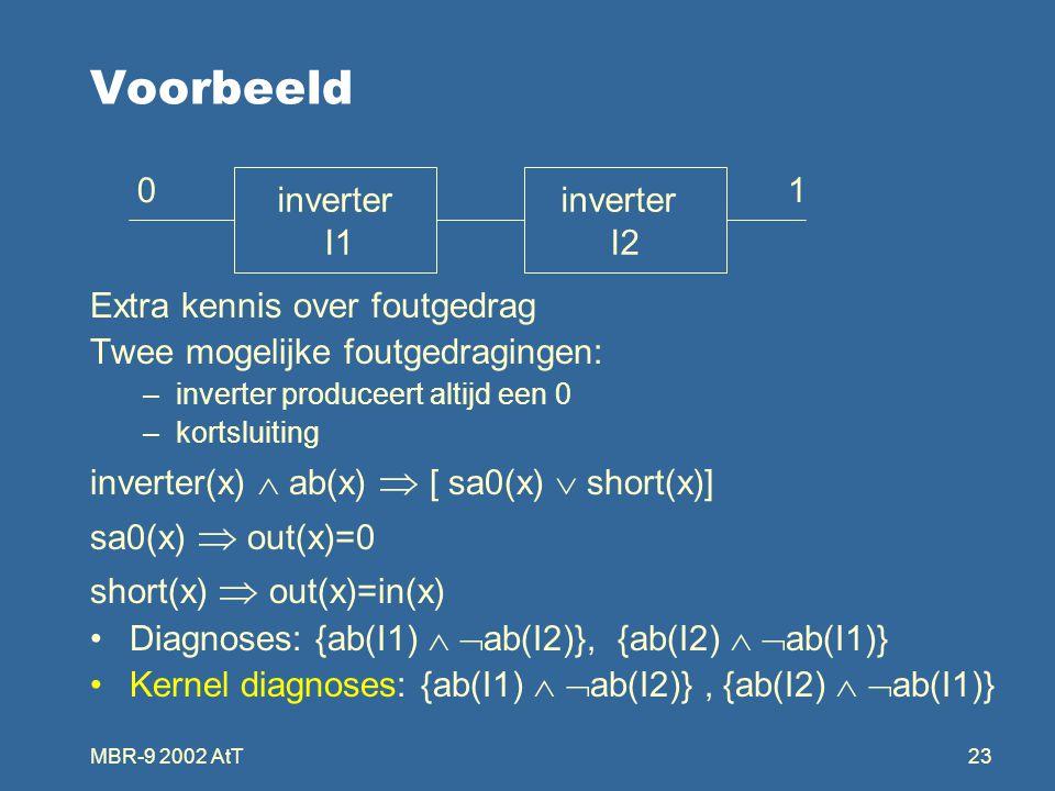 MBR-9 2002 AtT23 Voorbeeld Extra kennis over foutgedrag Twee mogelijke foutgedragingen: –inverter produceert altijd een 0 –kortsluiting inverter(x)  ab(x)  [ sa0(x)  short(x)] sa0(x)  out(x)=0 short(x)  out(x)=in(x) Diagnoses: {ab(I1)   ab(I2)}, {ab(I2)   ab(I1)} Kernel diagnoses: {ab(I1)   ab(I2)}, {ab(I2)   ab(I1)} inverter I1 inverter I2 01