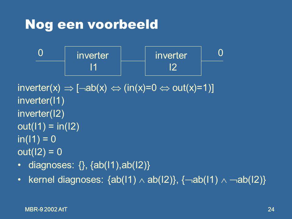 MBR-9 2002 AtT24 Nog een voorbeeld inverter(x)  [  ab(x)  (in(x)=0  out(x)=1)] inverter(I1) inverter(I2) out(I1) = in(I2) in(I1) = 0 out(I2) = 0 diagnoses: {}, {ab(I1),ab(I2)} kernel diagnoses: {ab(I1)  ab(I2)}, {  ab(I1)   ab(I2)} inverter I1 inverter I2 00