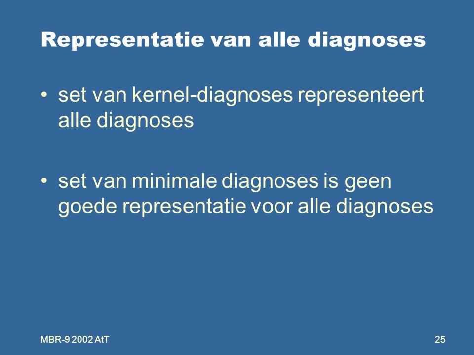 MBR-9 2002 AtT25 Representatie van alle diagnoses set van kernel-diagnoses representeert alle diagnoses set van minimale diagnoses is geen goede representatie voor alle diagnoses