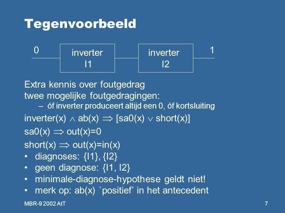 MBR-9 2002 AtT7 Tegenvoorbeeld Extra kennis over foutgedrag twee mogelijke foutgedragingen: –óf inverter produceert altijd een 0, óf kortsluiting inverter(x)  ab(x)  [sa0(x)  short(x)] sa0(x)  out(x)=0 short(x)  out(x)=in(x) diagnoses: {I1}, {I2} geen diagnose: {I1, I2} minimale-diagnose-hypothese geldt niet.