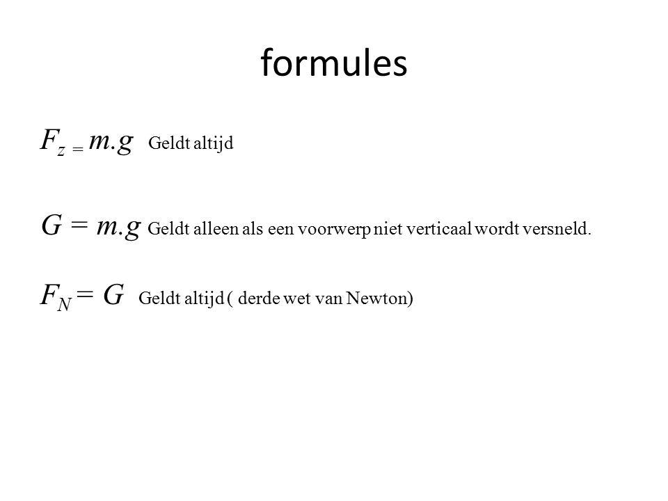 formules F z = m.g Geldt altijd G = m.g Geldt alleen als een voorwerp niet verticaal wordt versneld. F N = G Geldt altijd ( derde wet van Newton)