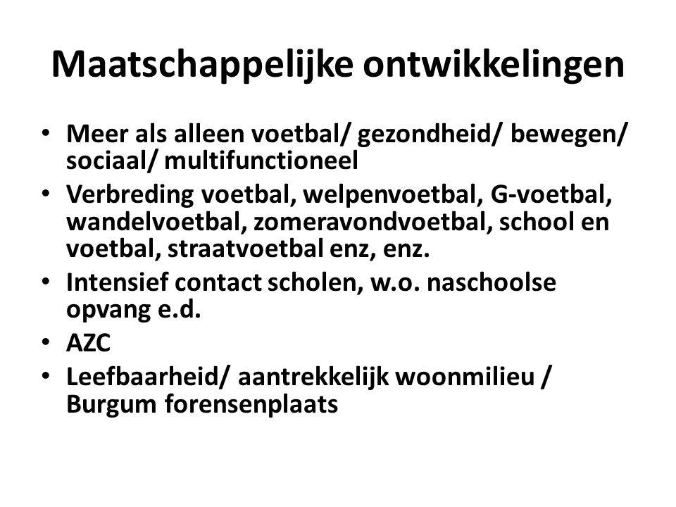 Maatschappelijke ontwikkelingen Meer als alleen voetbal/ gezondheid/ bewegen/ sociaal/ multifunctioneel Verbreding voetbal, welpenvoetbal, G-voetbal,