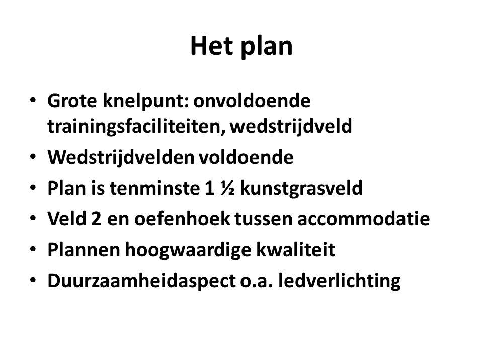 Het plan Grote knelpunt: onvoldoende trainingsfaciliteiten, wedstrijdveld Wedstrijdvelden voldoende Plan is tenminste 1 ½ kunstgrasveld Veld 2 en oefenhoek tussen accommodatie Plannen hoogwaardige kwaliteit Duurzaamheidaspect o.a.