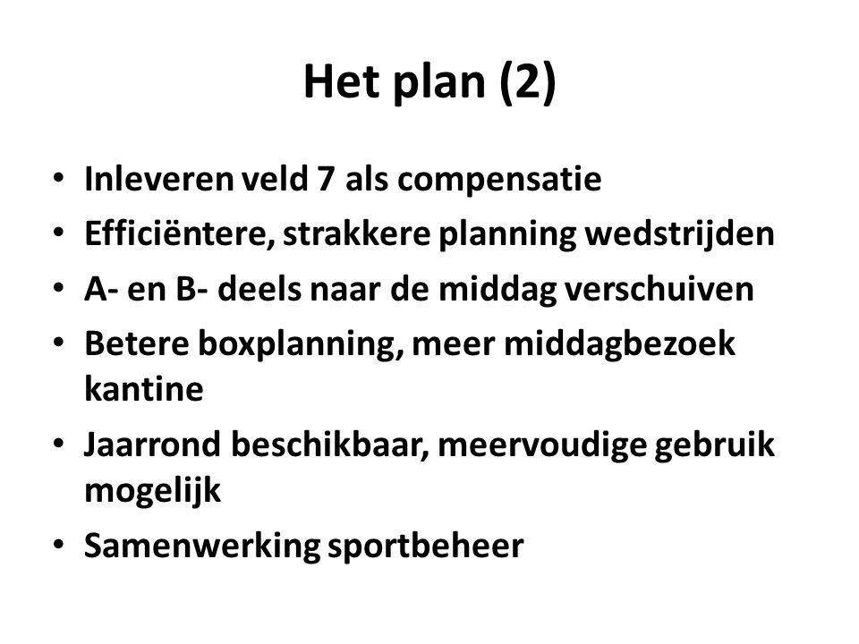 Het plan (2) Inleveren veld 7 als compensatie Efficiëntere, strakkere planning wedstrijden A- en B- deels naar de middag verschuiven Betere boxplannin