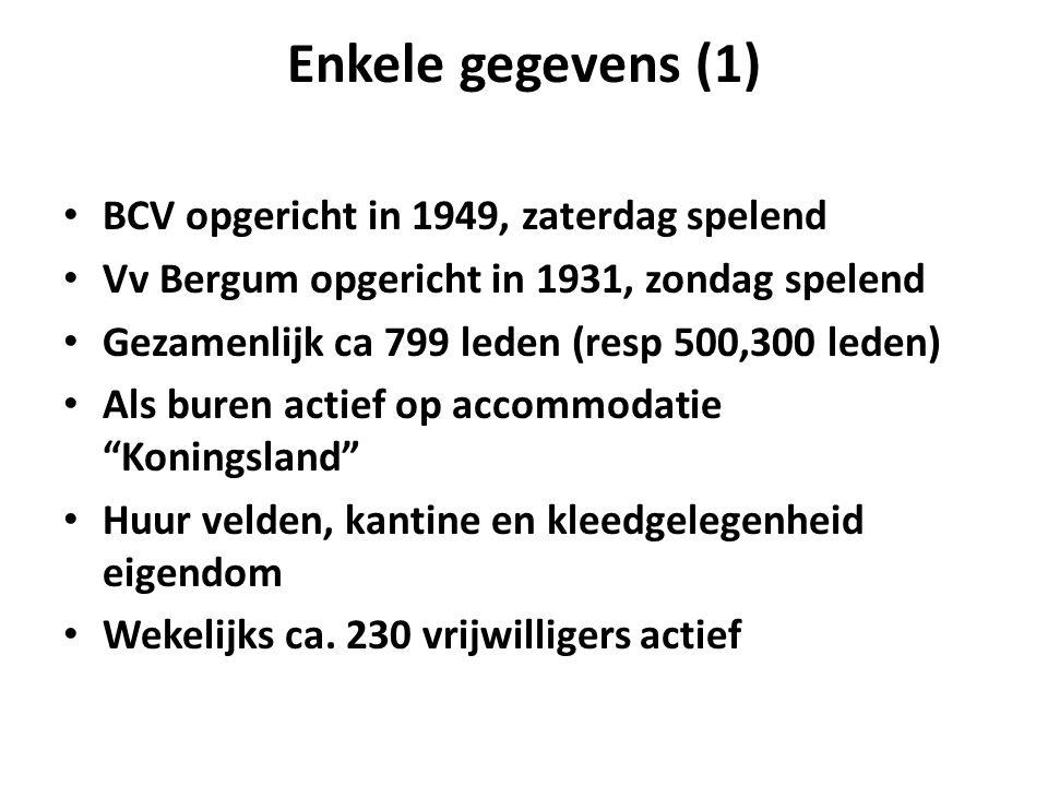 Enkele gegevens (1) BCV opgericht in 1949, zaterdag spelend Vv Bergum opgericht in 1931, zondag spelend Gezamenlijk ca 799 leden (resp 500,300 leden) Als buren actief op accommodatie Koningsland Huur velden, kantine en kleedgelegenheid eigendom Wekelijks ca.