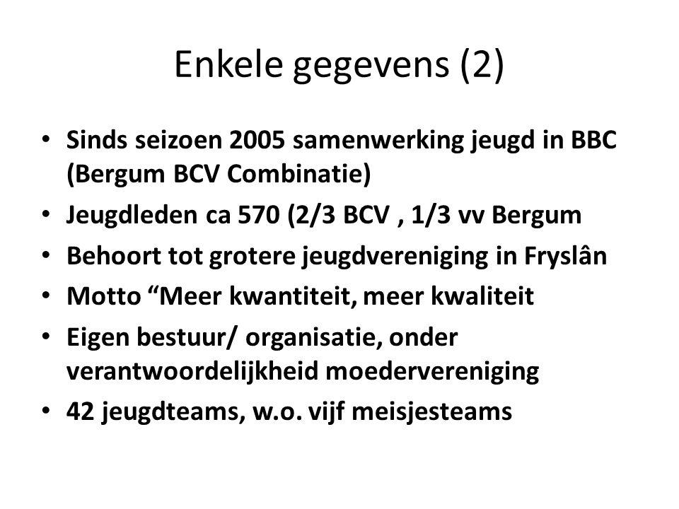 Enkele gegevens (2) Sinds seizoen 2005 samenwerking jeugd in BBC (Bergum BCV Combinatie) Jeugdleden ca 570 (2/3 BCV, 1/3 vv Bergum Behoort tot grotere jeugdvereniging in Fryslân Motto Meer kwantiteit, meer kwaliteit Eigen bestuur/ organisatie, onder verantwoordelijkheid moedervereniging 42 jeugdteams, w.o.