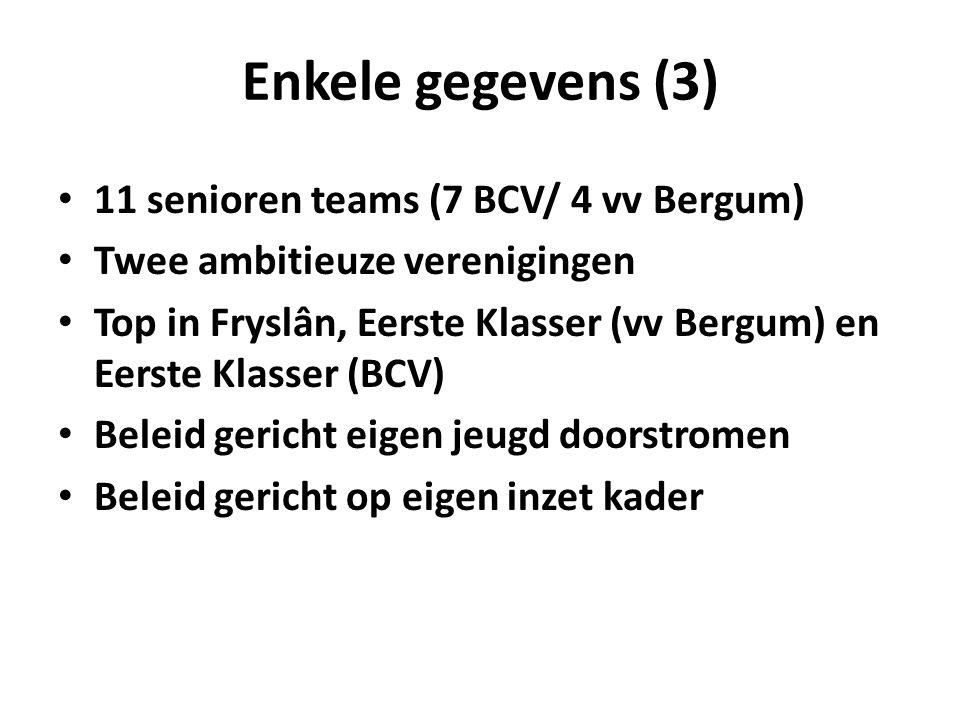 Enkele gegevens (3) 11 senioren teams (7 BCV/ 4 vv Bergum) Twee ambitieuze verenigingen Top in Fryslân, Eerste Klasser (vv Bergum) en Eerste Klasser (