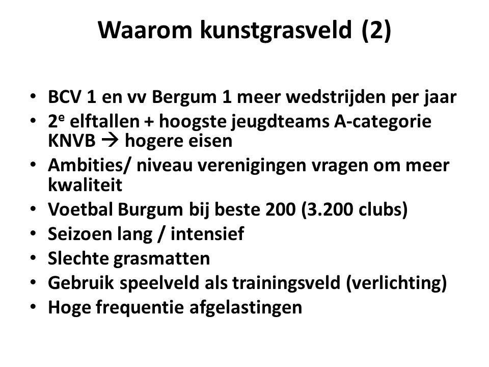 Waarom kunstgrasveld (2) BCV 1 en vv Bergum 1 meer wedstrijden per jaar 2 e elftallen + hoogste jeugdteams A-categorie KNVB  hogere eisen Ambities/ n