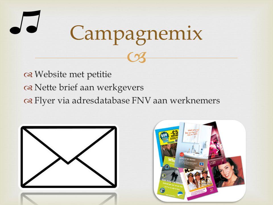   Website met petitie  Nette brief aan werkgevers  Flyer via adresdatabase FNV aan werknemers Campagnemix