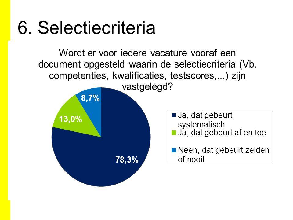 6. Selectiecriteria