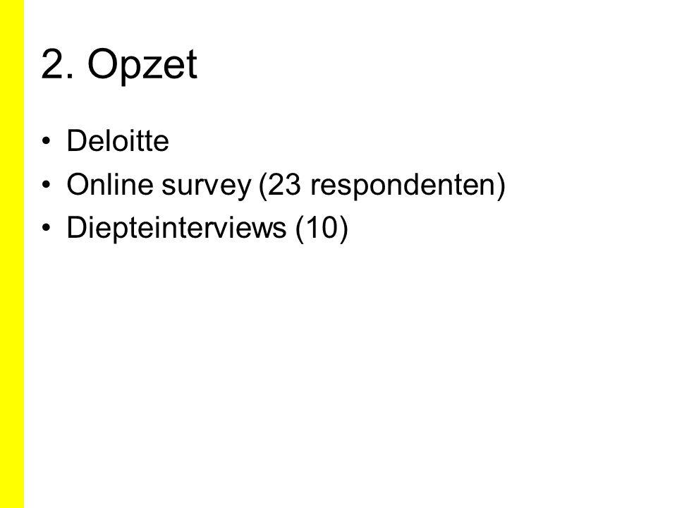 2. Opzet Deloitte Online survey (23 respondenten) Diepteinterviews (10)