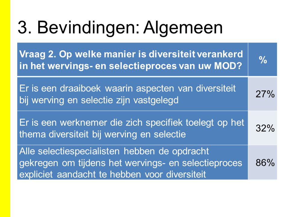 Vraag 2. Op welke manier is diversiteit verankerd in het wervings- en selectieproces van uw MOD.