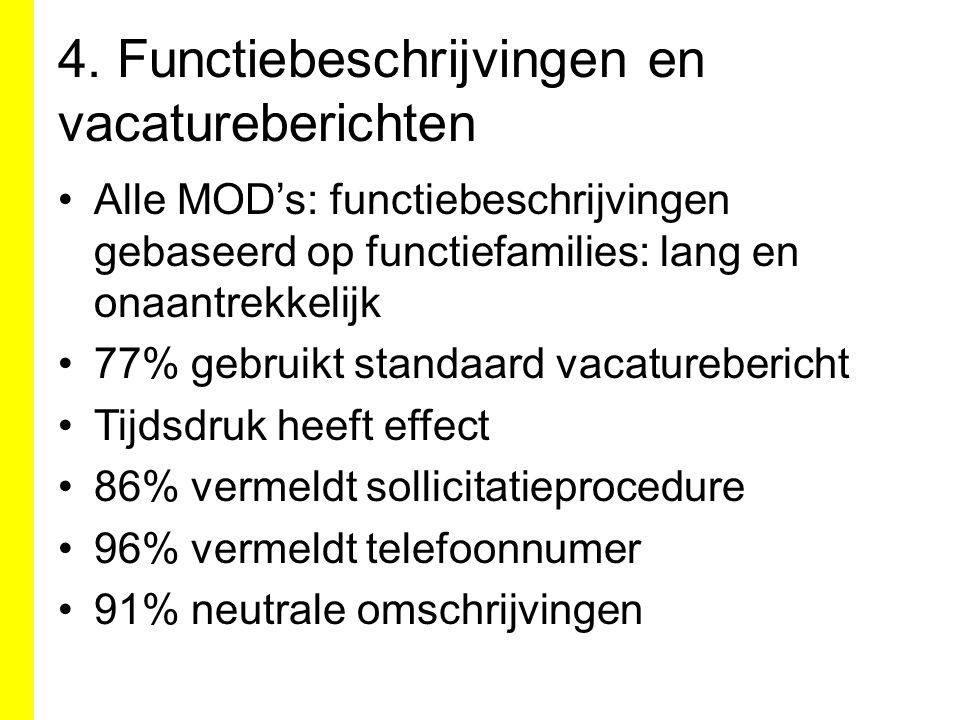 4. Functiebeschrijvingen en vacatureberichten Alle MOD's: functiebeschrijvingen gebaseerd op functiefamilies: lang en onaantrekkelijk 77% gebruikt sta