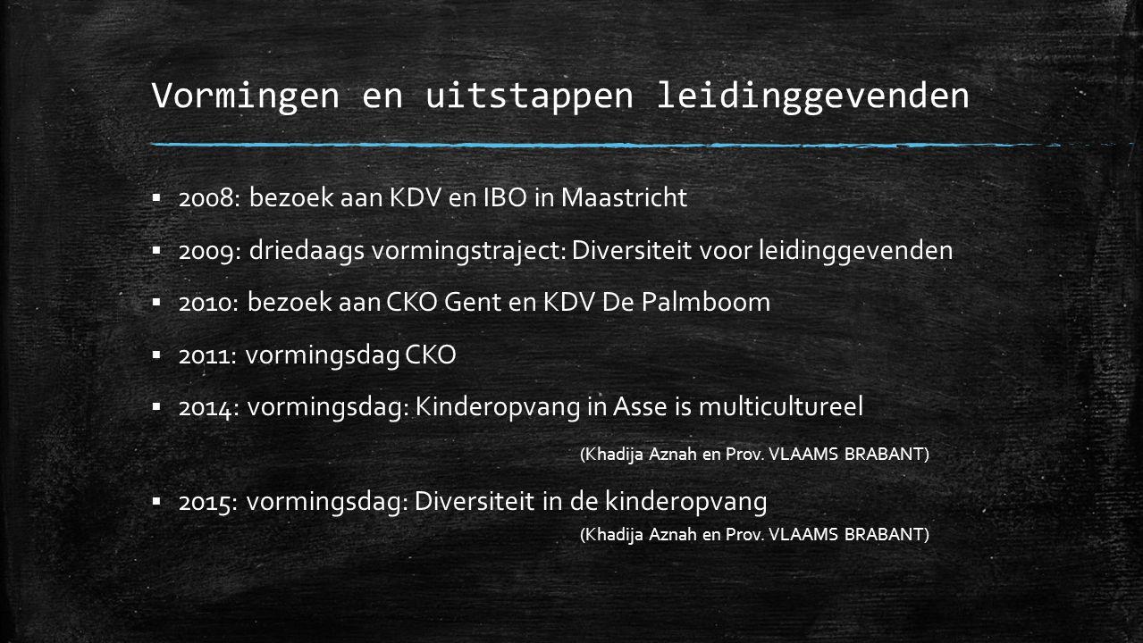 Vormingen en uitstappen leidinggevenden  2008: bezoek aan KDV en IBO in Maastricht  2009: driedaags vormingstraject: Diversiteit voor leidinggevende