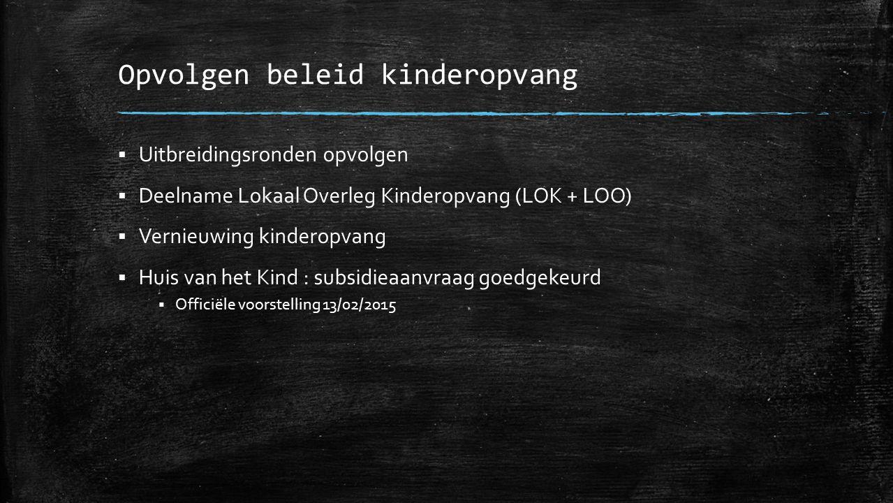 Opvolgen beleid kinderopvang  Uitbreidingsronden opvolgen  Deelname Lokaal Overleg Kinderopvang (LOK + LOO)  Vernieuwing kinderopvang  Huis van he