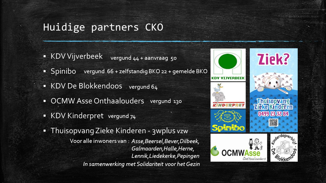 Huidige partners CKO  KDV Vijverbeek  Spinibo  KDV De Blokkendoos  OCMW Asse Onthaalouders  KDV Kinderpret  Thuisopvang Zieke Kinderen - 3wplus
