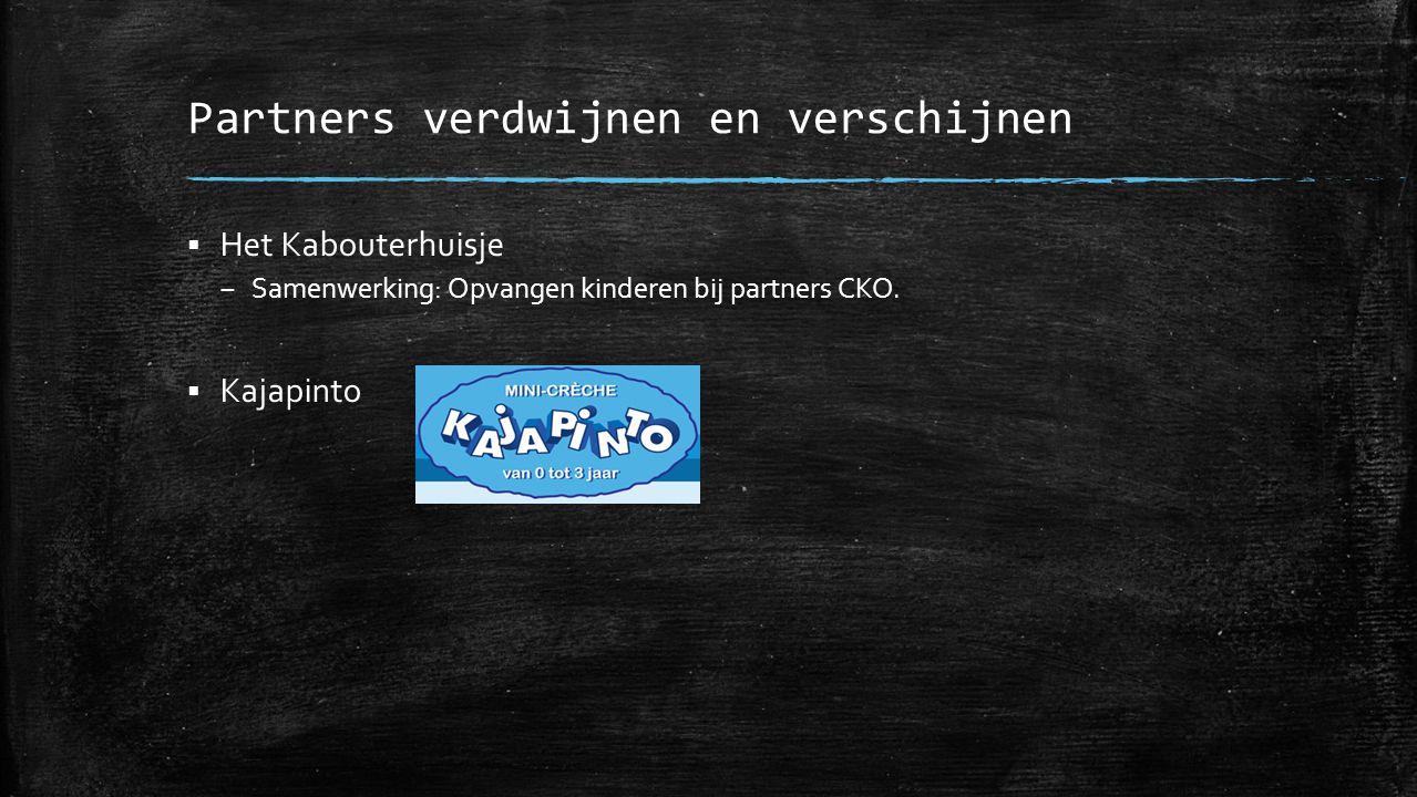 Partners verdwijnen en verschijnen  Het Kabouterhuisje – Samenwerking: Opvangen kinderen bij partners CKO.  Kajapinto