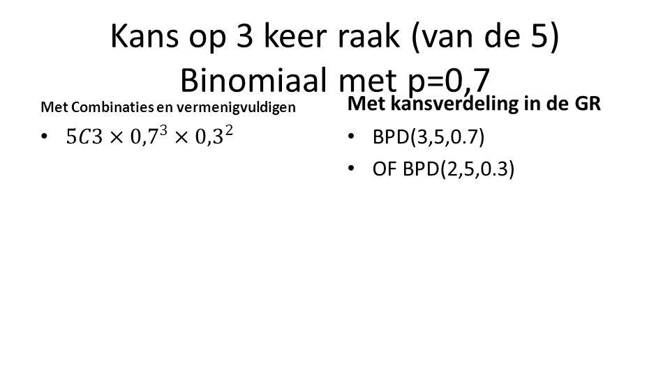 Kans op 3 keer raak (van de 5) Binomiaal met p=0,7 Met Combinaties en vermenigvuldigen Met kansverdeling in de GR BPD(3,5,0.7) OF BPD(2,5,0.3)