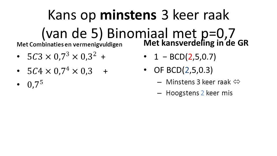 Kans op minstens 3 keer raak (van de 5) Binomiaal met p=0,7 Met Combinaties en vermenigvuldigen Met kansverdeling in de GR 1 − BCD(2,5,0.7) OF BCD(2,5,0.3) – Minstens 3 keer raak  – Hoogstens 2 keer mis