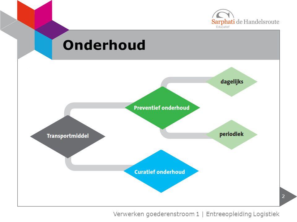 2 Verwerken goederenstroom 1 | Entreeopleiding Logistiek Onderhoud