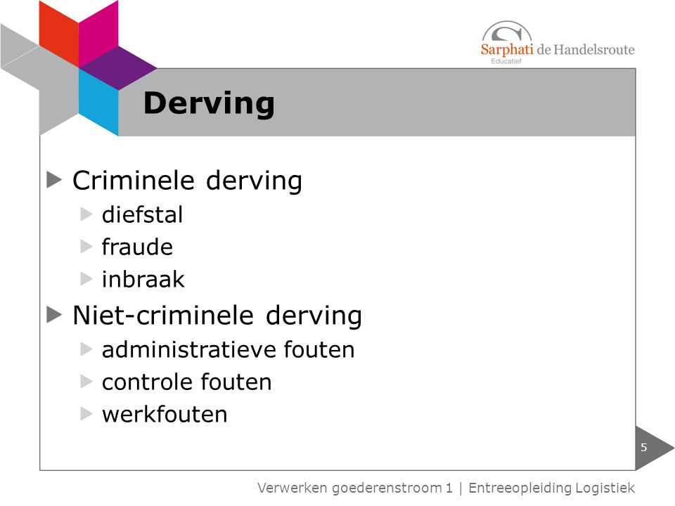 5 Verwerken goederenstroom 1 | Entreeopleiding Logistiek Derving Criminele derving diefstal fraude inbraak Niet-criminele derving administratieve fout