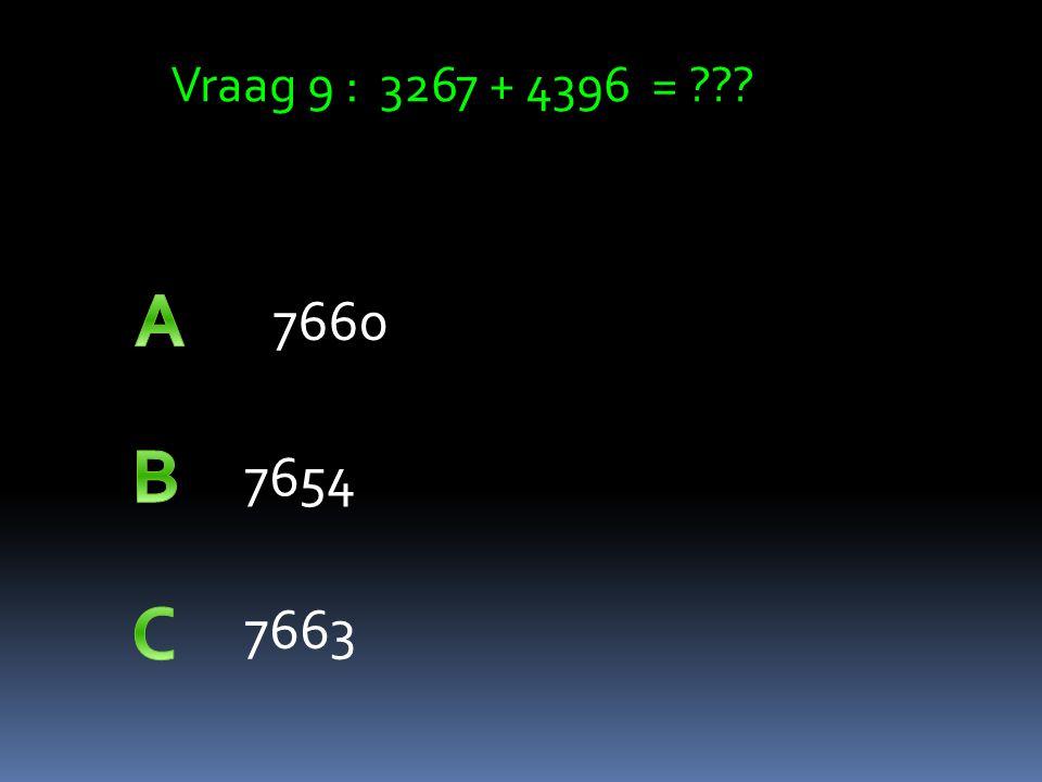 Vraag 8: 3215- 516= 2699 2799 2599