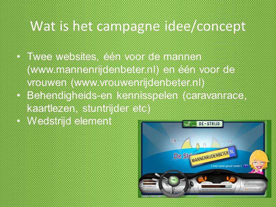 Welke media worden ingezet Internet (websites) Televisie (reclame) Radio (strijdjournaal) Banners (online) http://www.vrouwenrijdenbeter.nl/ http://mannenrijdenbeter.nl/