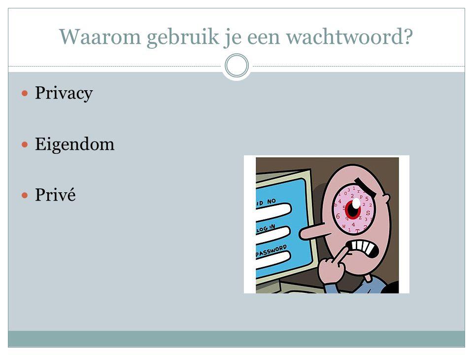 Waarom gebruik je een wachtwoord? Privacy Eigendom Privé